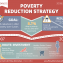 Poverty Reduction Through the Use of Cooperative Societies