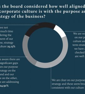 Do Boards Need a Technology Audit Committee?