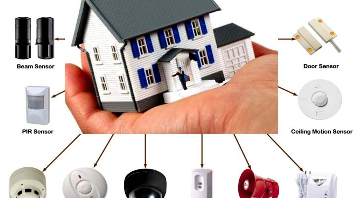 Great DIY Home Security Systems U2013 Install Your Own Home Alarm System