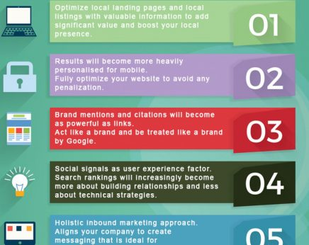 On Page SEO Tips And Tricks For Higher Rankings