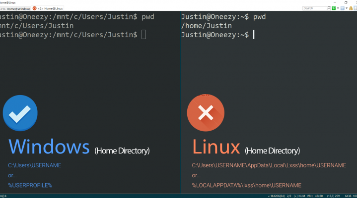 Linux for Home Users