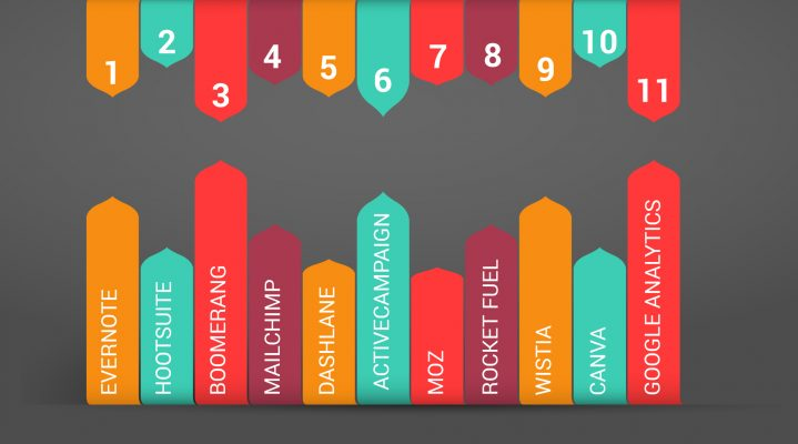Emerging App Marketing Tools and Trends