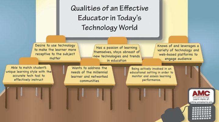 Do You Know How to Be an Engaging and Highly Effective Educator?